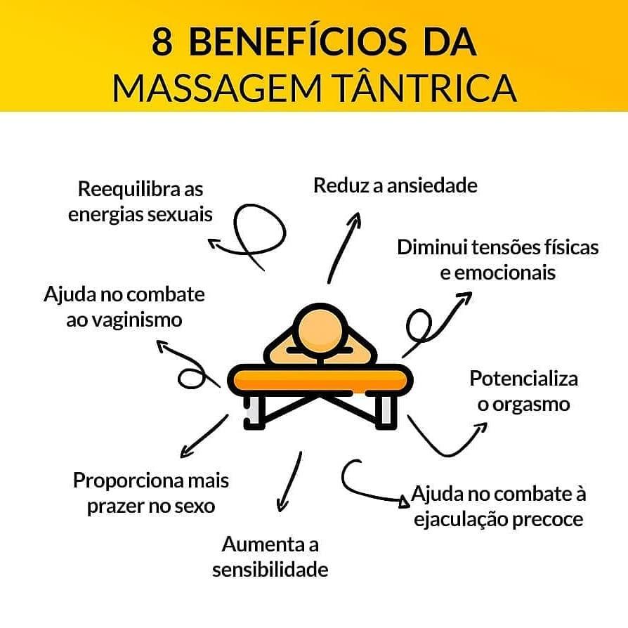 8 Benefícios da Massagem Tantrica